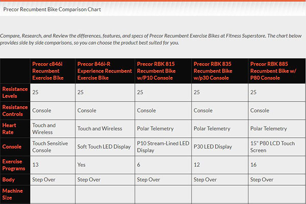 Compare Precor Recumbent Bikes